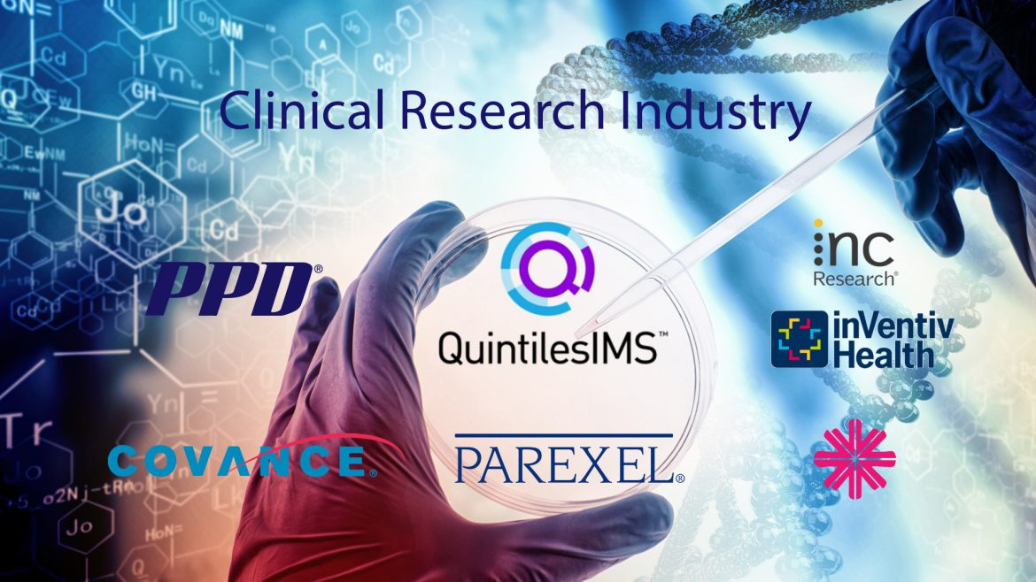 changing_dynamics_clinical_research_organizations_merger_credevo
